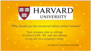 5 Star Reviews. Harvard University Study. CellCon Consulting
